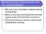 working relationships between the t a and the teacher