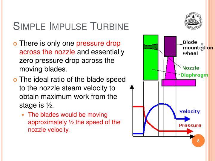 Simple Impulse Turbine