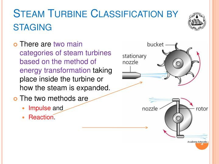 Steam turbine classification by staging