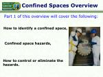confined spaces overview