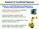 hazard of confined spaces
