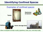 identifying confined spaces