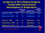 incidence of td in elderly subjects treated with conventional neuroleptics or risperidone