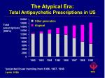 the atypical era total antipsychotic prescriptions in us