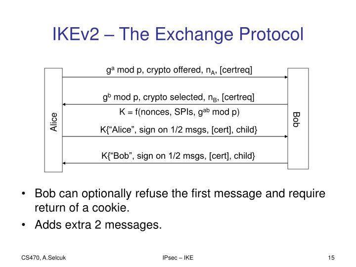 IKEv2 – The Exchange Protocol