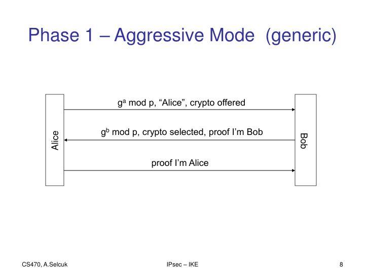 Phase 1 – Aggressive Mode  (generic)