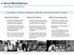 about marketsphere1