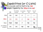 capabilities or c lists