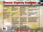 teacher eligibility examples