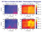 x17 flare on october 28 2003 thermosphere responses
