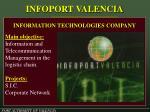 infoport valencia