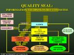 quality seal information technologies commitee