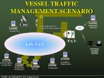 vessel traffic management scenario