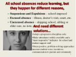 all school absences reduce learning but they happen for different reasons