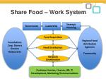 share food work system