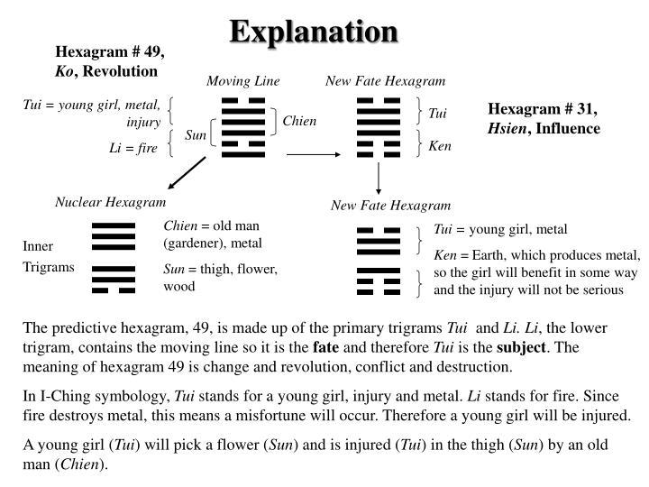 Hexagram # 49,