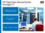 hp openview servicecenter manages it