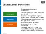 servicecenter architecture