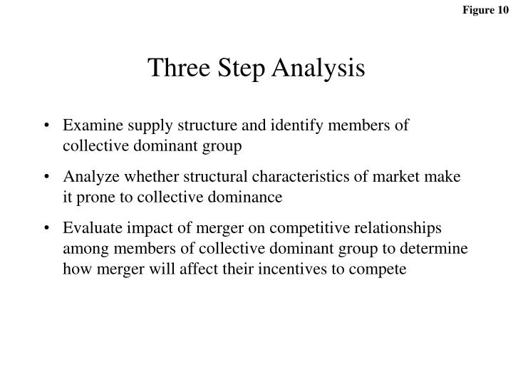 three step analysis n.