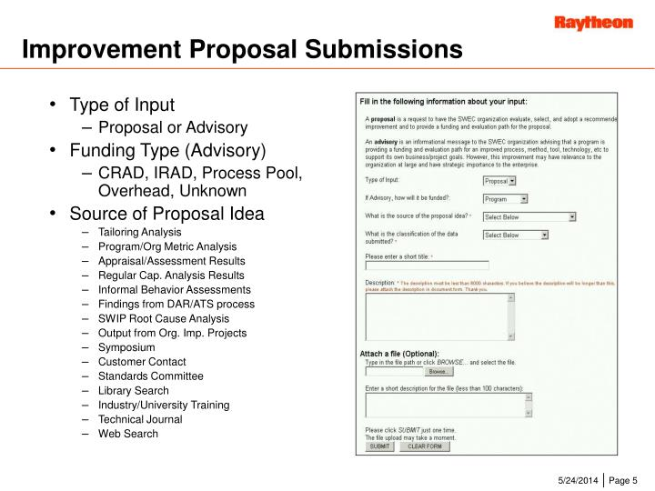 Improvement Proposal Submissions