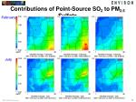 contributions of point source so 2 to pm 2 5 sulfate