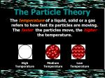 the particle theory12