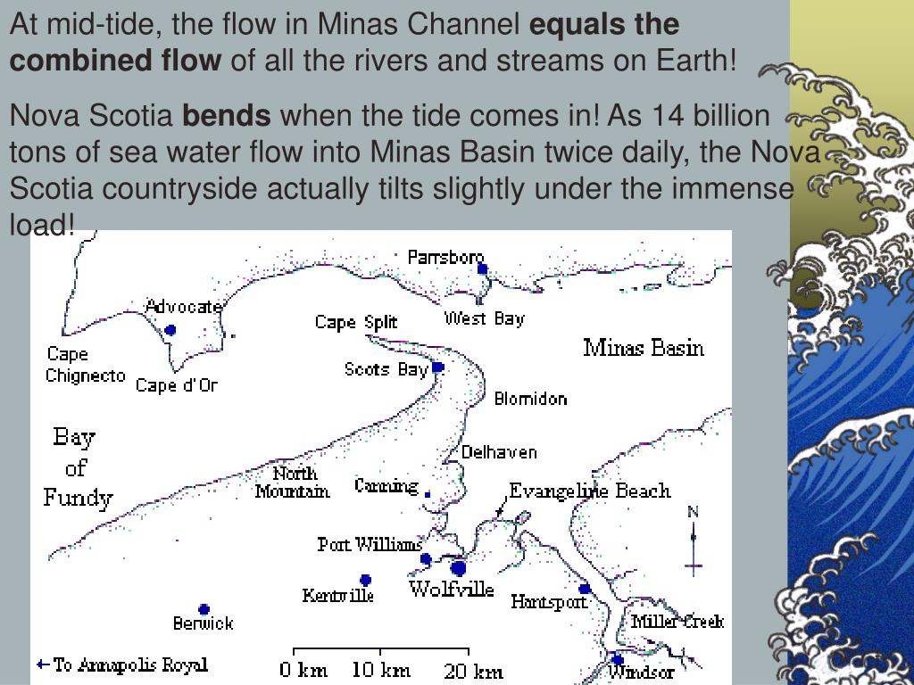 At mid-tide, the flow in Minas Channel