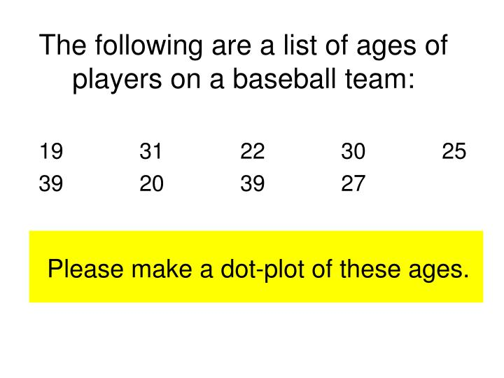 the following are a list of ages of players on a baseball team n.