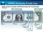 arra kentucky funds use