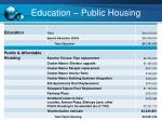 education public housing