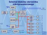 schemat blokowy sterownika mikroprocesorowego