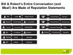 bill robert s entire conversation and meal are made of reputation statements
