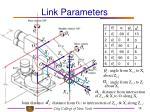 link parameters