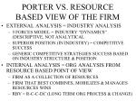 porter vs resource based view of the firm