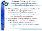resource discovery scheme mobility aware file discovery control scheme publish subscribe query mode4