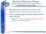 resource discovery scheme mobility aware file discovery control scheme publish subscribe query mode5
