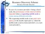 resource discovery scheme resource provider selection