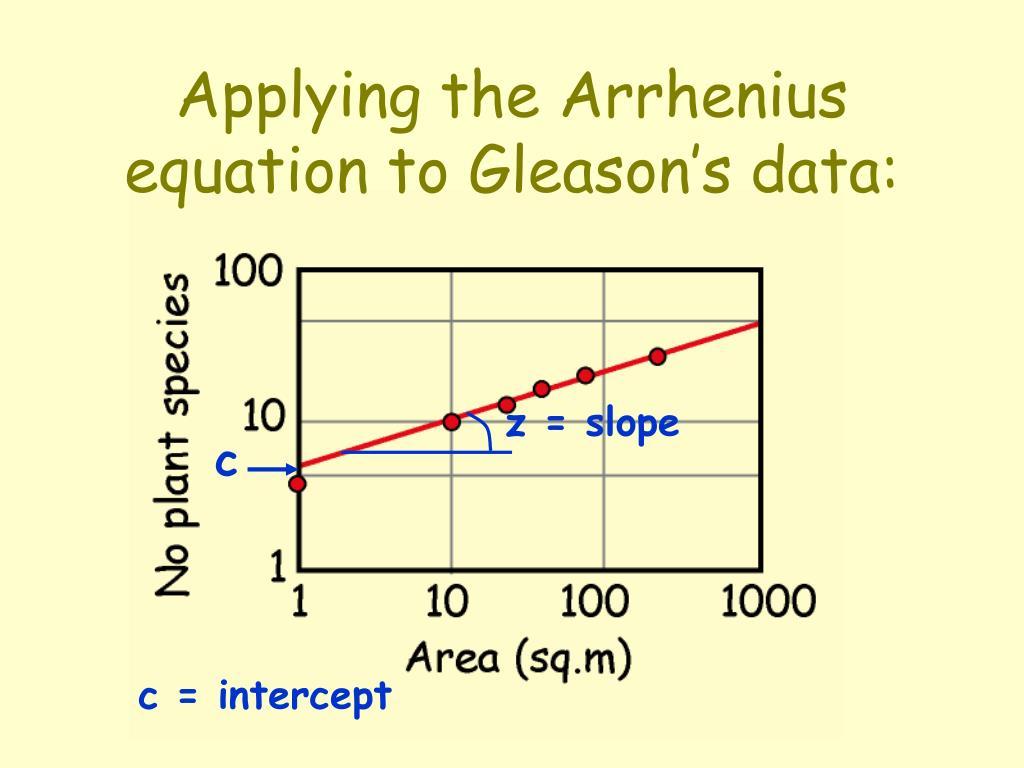 Applying the Arrhenius equation to Gleason's data: