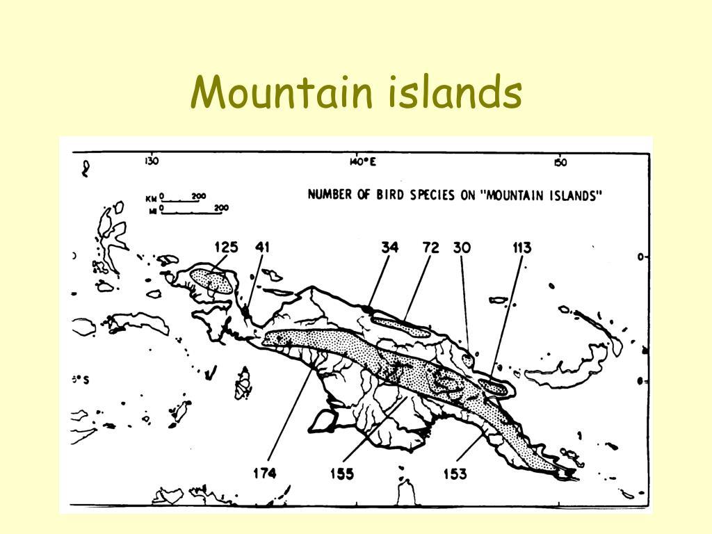 Mountain islands