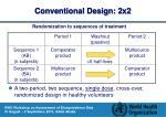 conventional design 2x2