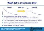 wash out to avoid carry over