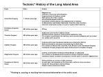 tectonic history of the long island area