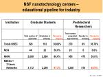 nsf nanotechnology centers educational pipeline for industry