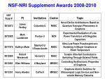 nsf nri supplement awards 2008 2010