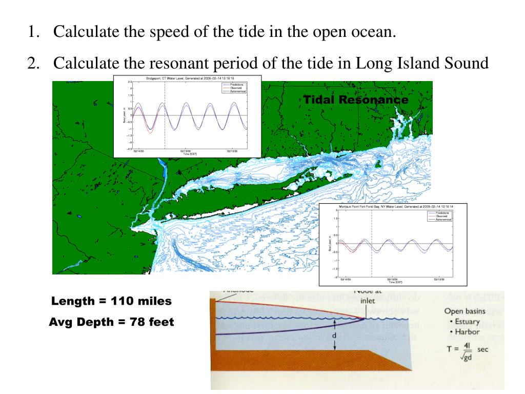 Calculate the speed of the tide in the open ocean.