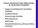 factors influencing career opportunities for ag business graduates