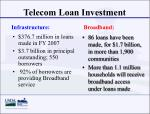 telecom loan investment