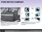 ford motor company3