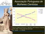 associa o portuguesa de mulheres cientistas t esoura