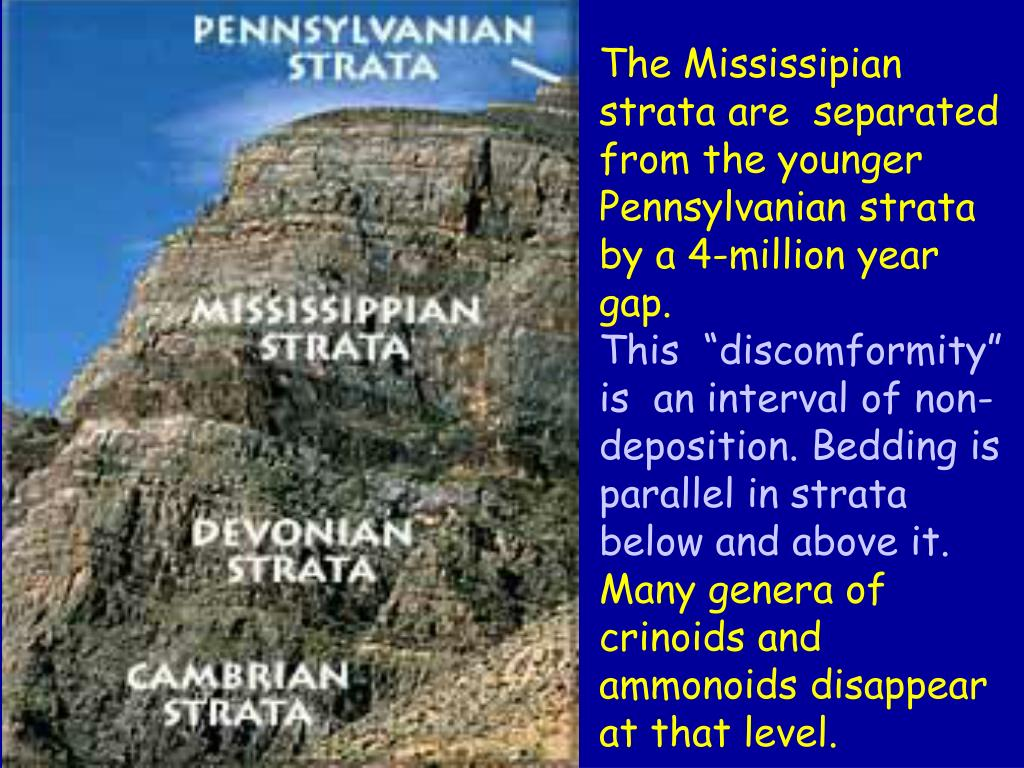 The Mississipian strata are  separated from the younger Pennsylvanian strata by a 4-million year gap.